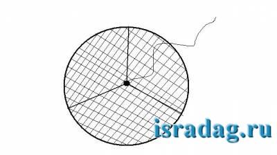 2. Схема круглой краболовки с сеткой
